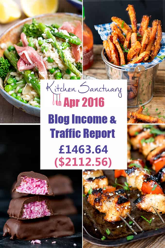 Kitchen Sanctuary Income and Traffic Report April 2016
